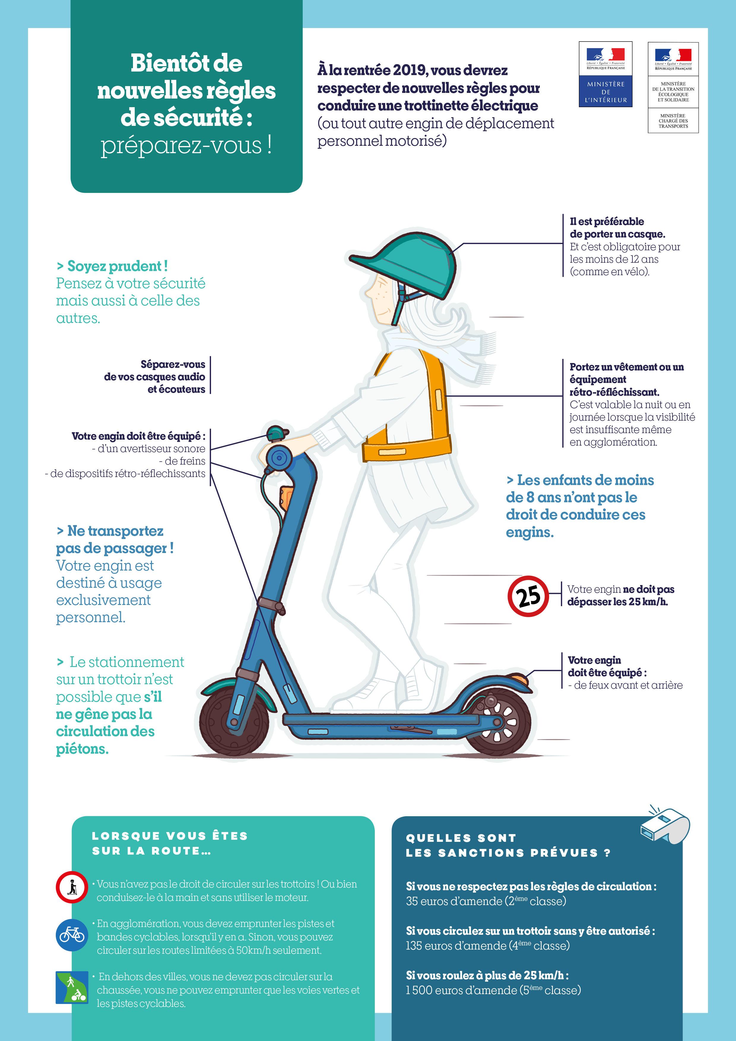 Infographie du gouvernement sur l'usage de la trottinette en ville